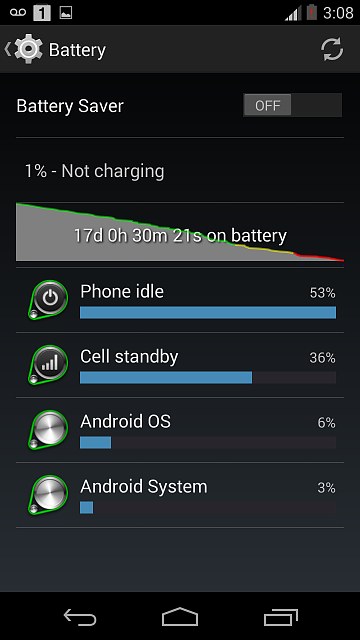 I love the battery life on the Moto G-screenshot_2014-03-18-15-08-08.png