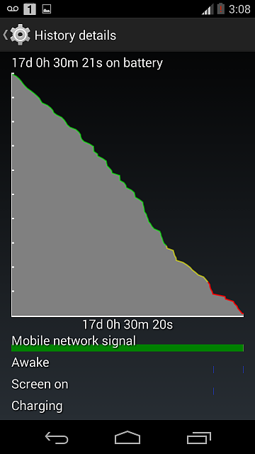I love the battery life on the Moto G-screenshot_2014-03-18-15-08-18.png