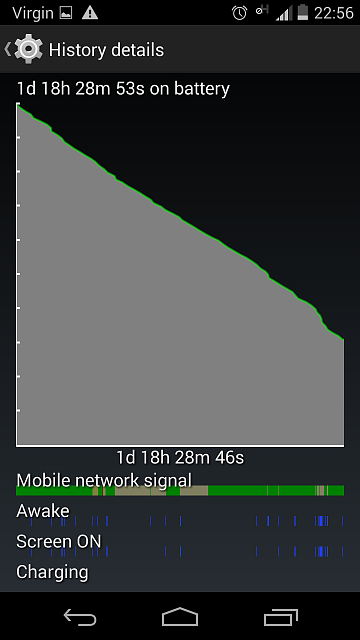 Decreasing battery life since purchase-screenshot_2014-04-18-22-56-03.png