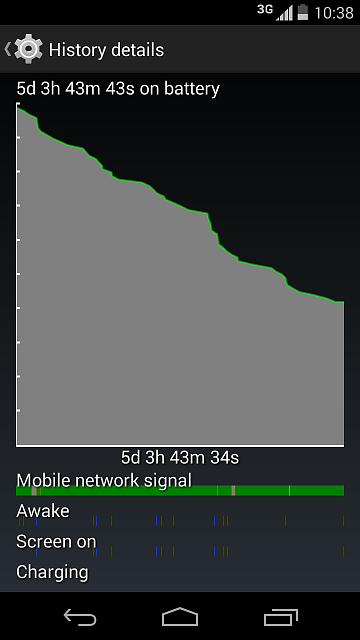 Huge battery drain unless I do a cache clear every day-screenshot_2014-05-21-10-38-16.png
