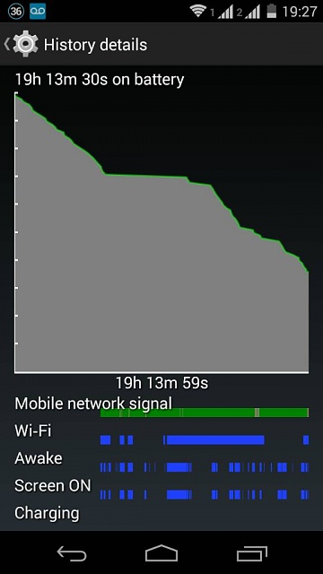 Why is my phone draining on airplane mode?-1410879435295.jpg