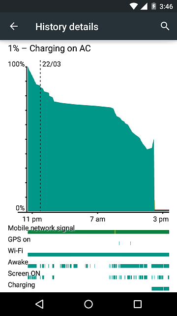 Battery issue?-screenshot_2015-03-22-15-46-24.png