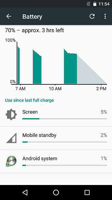 Moto G2 - Heavy Battery Drain & Slow Recharging-screenshot_20160902-115442.png