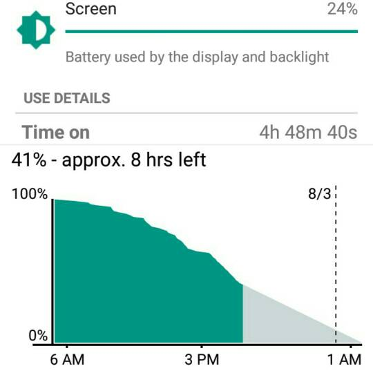 Pleasantly surprising battery life-1155.jpg