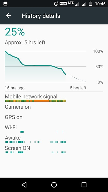 Moto g4 plus massive battery drain-screenshot_20170801-104603.jpg