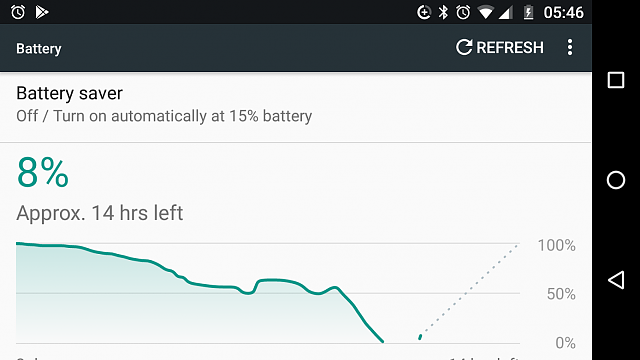Battery unexpectedly crashed overnight-screenshot_20171121-054647.png