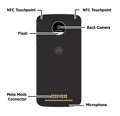 Edge - Supercharge your Moto Z-moto-z-nfc.png