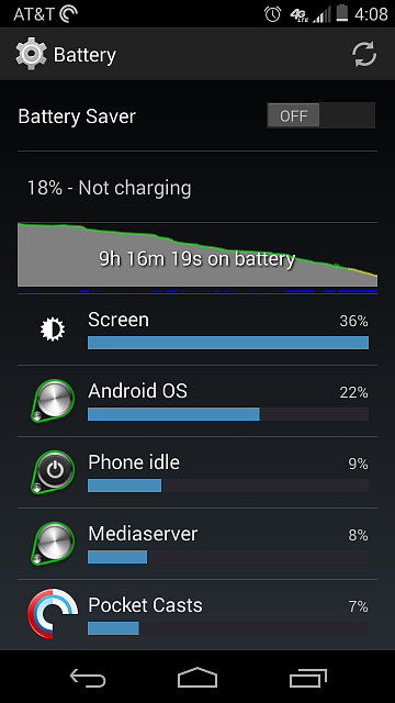 Abysmal battery life on my 2nd Moto X tried everything i know of...-screenshot-3.png