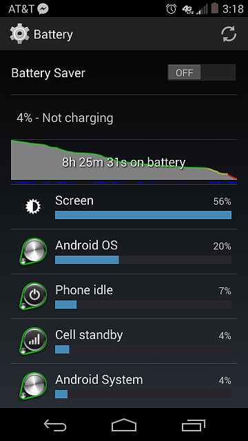 Abysmal battery life on my 2nd Moto X tried everything i know of...-screenshot-1.png