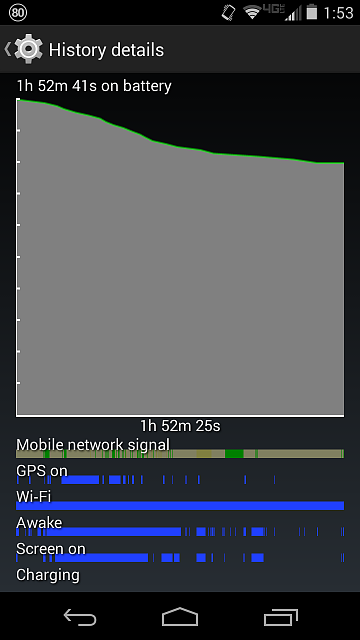 Battery Stats: Wifi Shows Always On, Even when Off-screenshot_2014-01-31-13-53-41.png