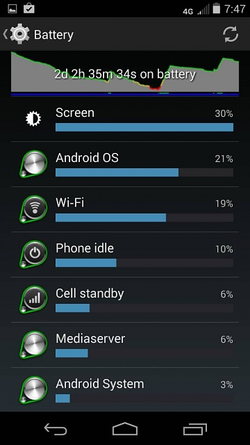 Moto X: terrible battery life on standby-uploadfromtaptalk1392770956467.jpg