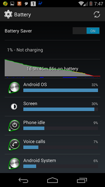 Moto X: Battery sucks since kitkit update-21-02-33-hours-3-hours-sot-1.png
