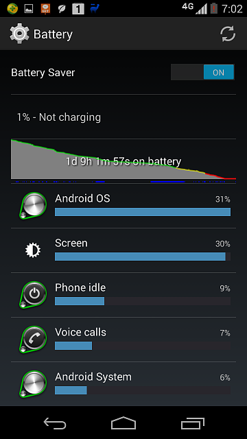 Moto X: Battery sucks since kitkit update-21-02-33-hours-3-hours-sot-2.png