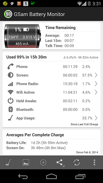 Moto X: Battery sucks since kitkit update-22-02-15-hours-6-hours-sot.png