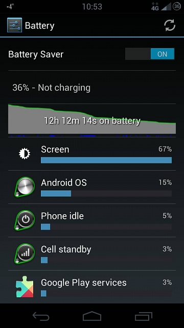 Moto X Battery Life Expectations-1393736141000.jpg