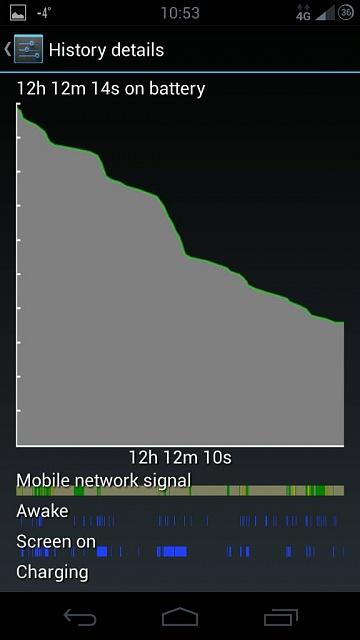 Moto X Battery Life Expectations-1393736151608.jpg