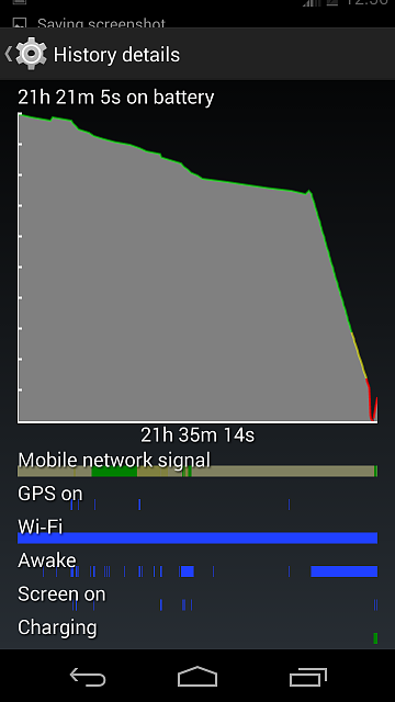 Moto X Battery Issue Since 4.4.2 Update or Thereabouts-screenshot_2014-03-02-12-56-49.png