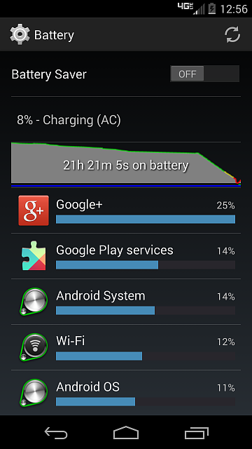 Moto X Battery Issue Since 4.4.2 Update or Thereabouts-screenshot_2014-03-02-12-56-43.png