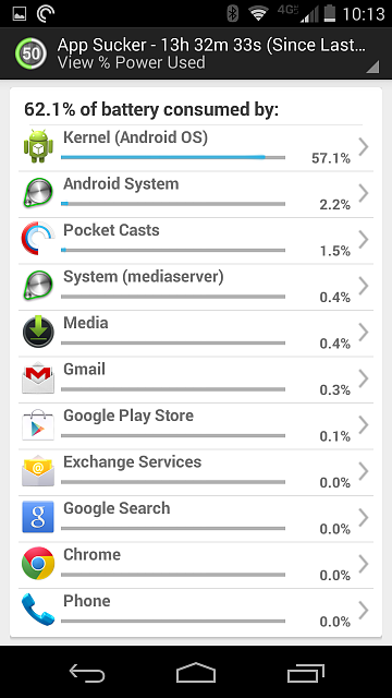 Moto X: terrible battery life on standby-screenshot_2014-02-24-22-13-30.png