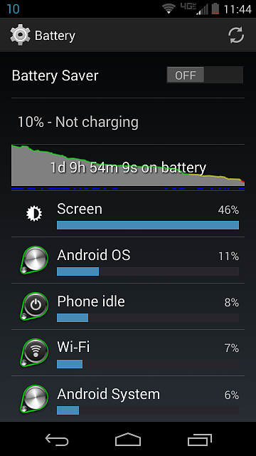 Moto X: terrible battery life on standby-screenshot_2014-03-04-23-44-58.png