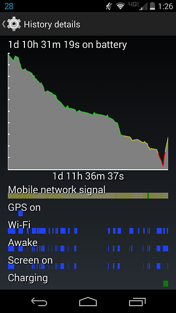 Moto X: terrible battery life on standby-screenshot_2014-03-05-01-26-34.png