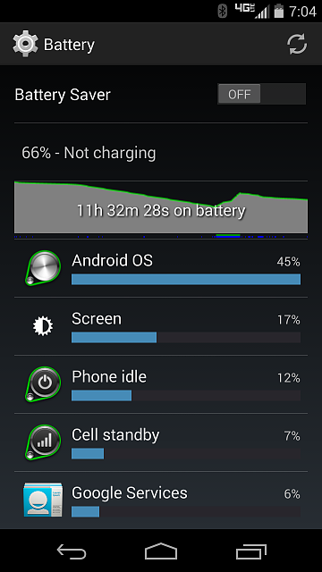 Moto X: Battery usage-screenshot_2014-03-07-19-04-56.png