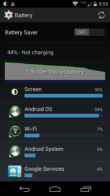 Moto X: Why is my OS usage so high?-screenshot_2014-03-10-21-55-05.png