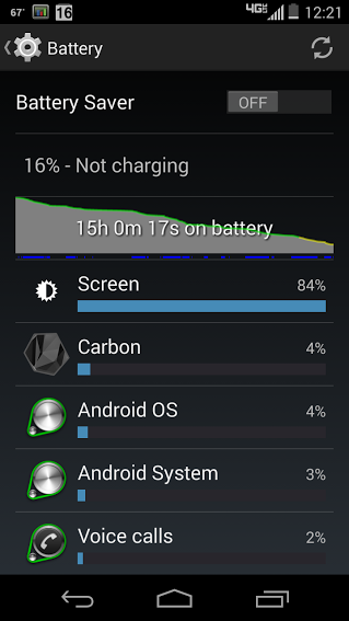 Moto X: Why is my OS usage so high?-battery1.png