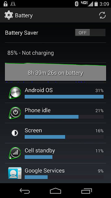 Moto X: Why is my OS usage so high?-screenshot_2014-03-12-15-09-44.png