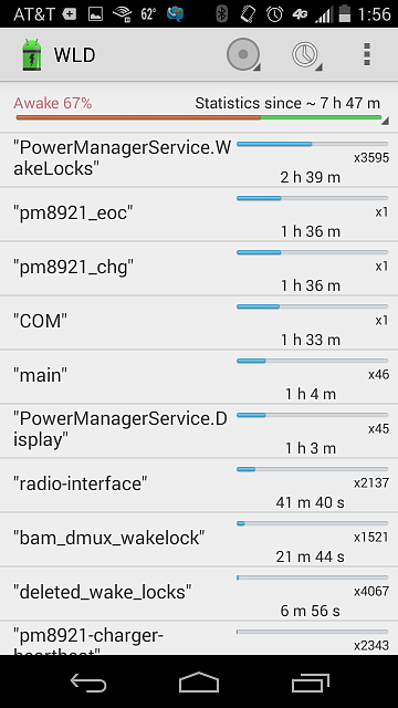 Moto X: Battery issues-power-manager-services-wakelock.png