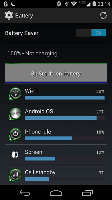 Moto X: Battery issues-screenshot_2014-04-04-23-14-28.png