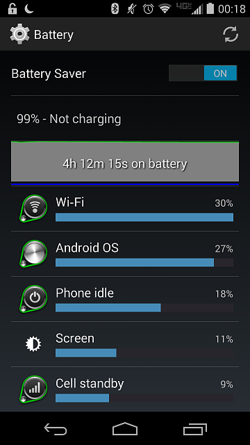 Moto X: Battery issues-screenshot_2014-04-05-00-18-39.png