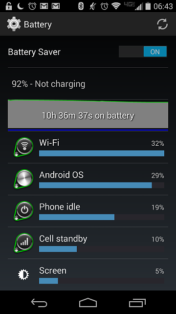 Moto X: Battery issues-screenshot_2014-04-05-06-43-03.png