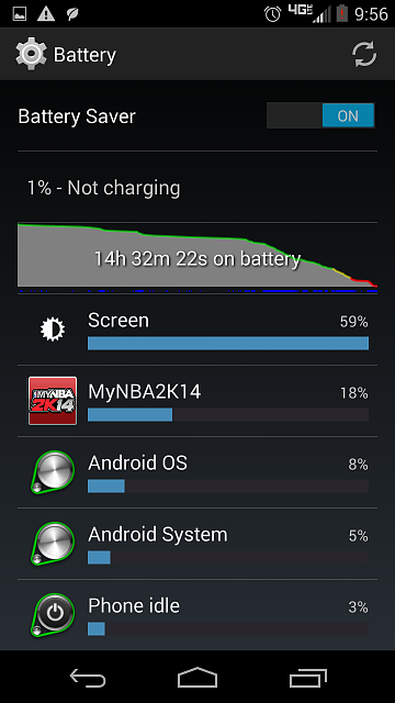 Moto X: How is the battery life??-screenshot_2014-04-09-21-56-32.png