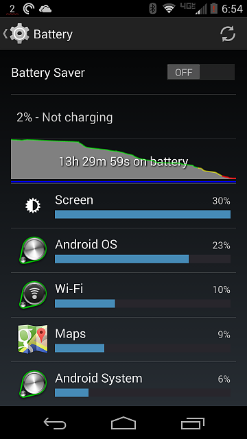 Odd Battery Drainage-screenshot_2014-04-27-18-54-30-1-.png