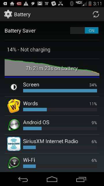 ...Going from Galaxy S3 to Moto X-12768.jpg