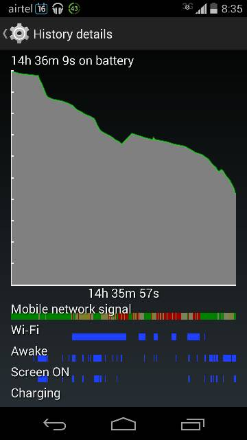 My Moto X Battery gains charge without connecting to charger.-screenshot_2014-06-16-20-36-00.jpg