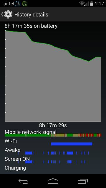 My Moto X Battery gains charge without connecting to charger.-screenshot_2014-06-16-14-17-07.jpg