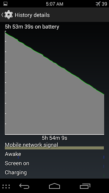 Battery after 4.4.3 Update-screenshot_2014-06-30-05-07-33-1-.png