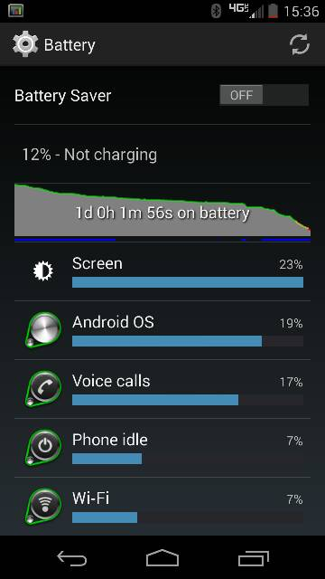 Moto X: terrible battery life on standby-11372.jpg