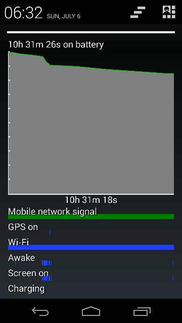 Moto X: terrible battery life on standby-13742.jpg
