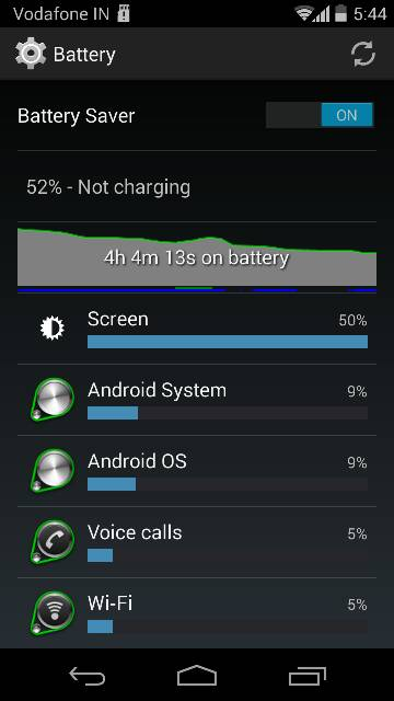 Moto X: terrible battery life on standby-4692.jpg