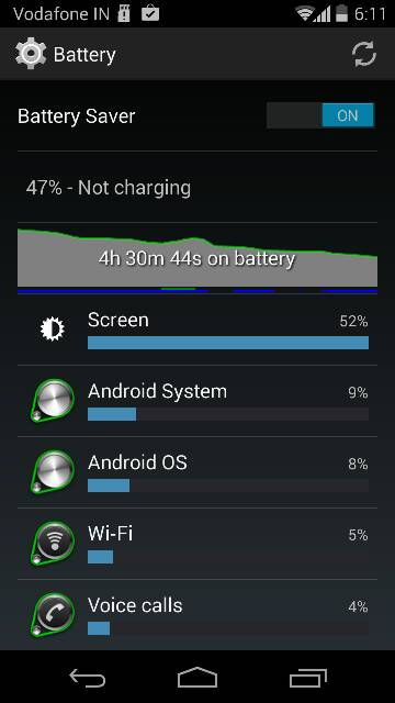 Moto X: terrible battery life on standby-4693.jpg