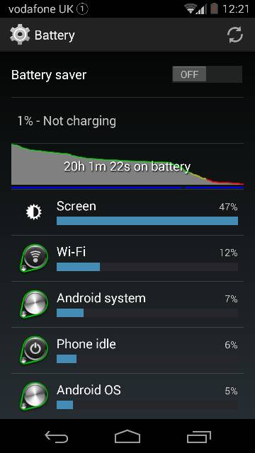 Moto X: terrible battery life on standby-2631.jpg