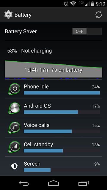 How to get the rumored 20+ Hour battery life?-screenshot_2014-08-29-21-10-27.png