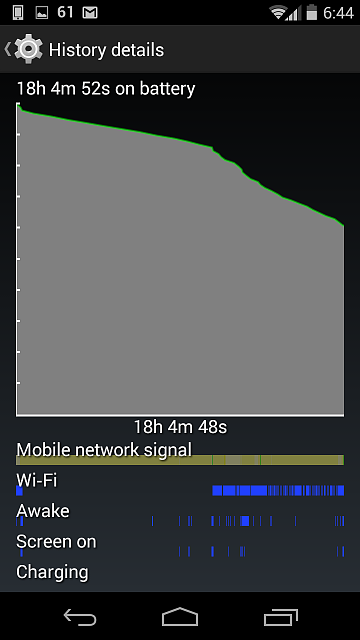 Why does my Moto X (2013) battery drain fast?-screenshot_2014-11-24-18-44-34.png