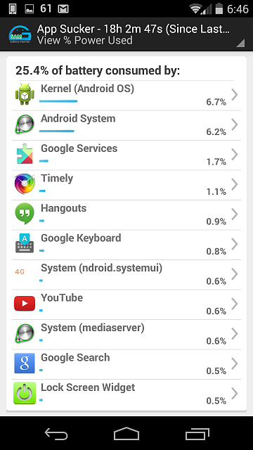 Why does my Moto X (2013) battery drain fast?-screenshot_2014-11-24-18-46-23.png