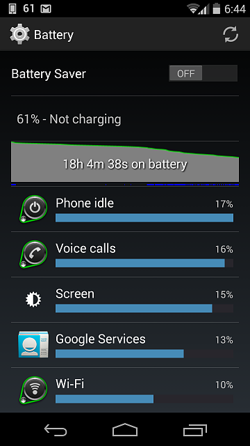 Why does my Moto X (2013) battery drain fast?-screenshot_2014-11-24-18-44-20.png