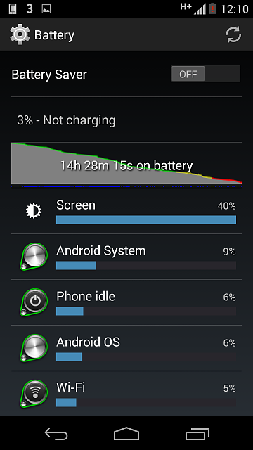 Why does my Moto X (2013) battery drain fast?-screenshot_2014-11-28-00-10-23.png