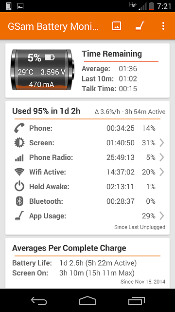 Why does my Moto X (2013) battery drain fast?-screenshot_2014-12-04-19-21-34.png
